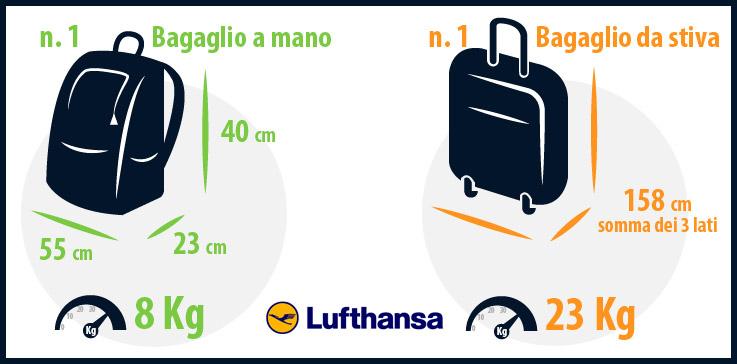 Quali sono dimensioni bagaglio a mano Lufthansa