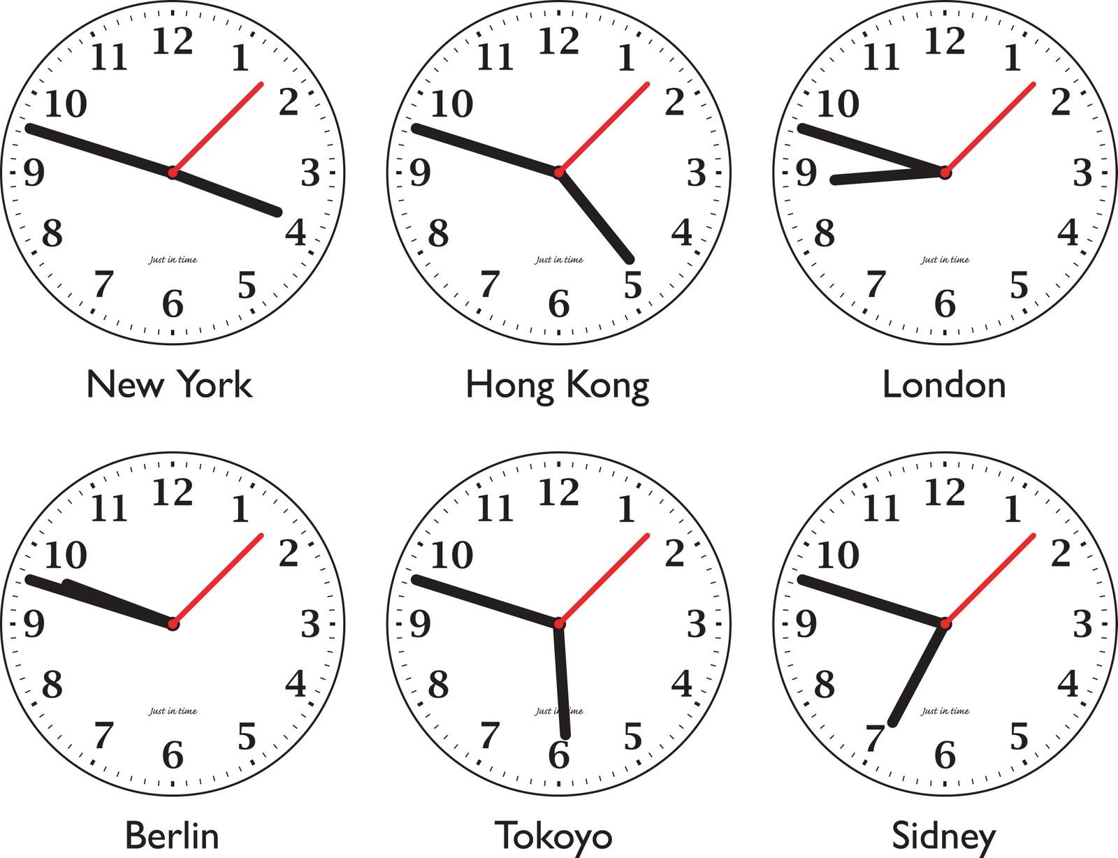 Come si dice che ore sono in Svizzera?