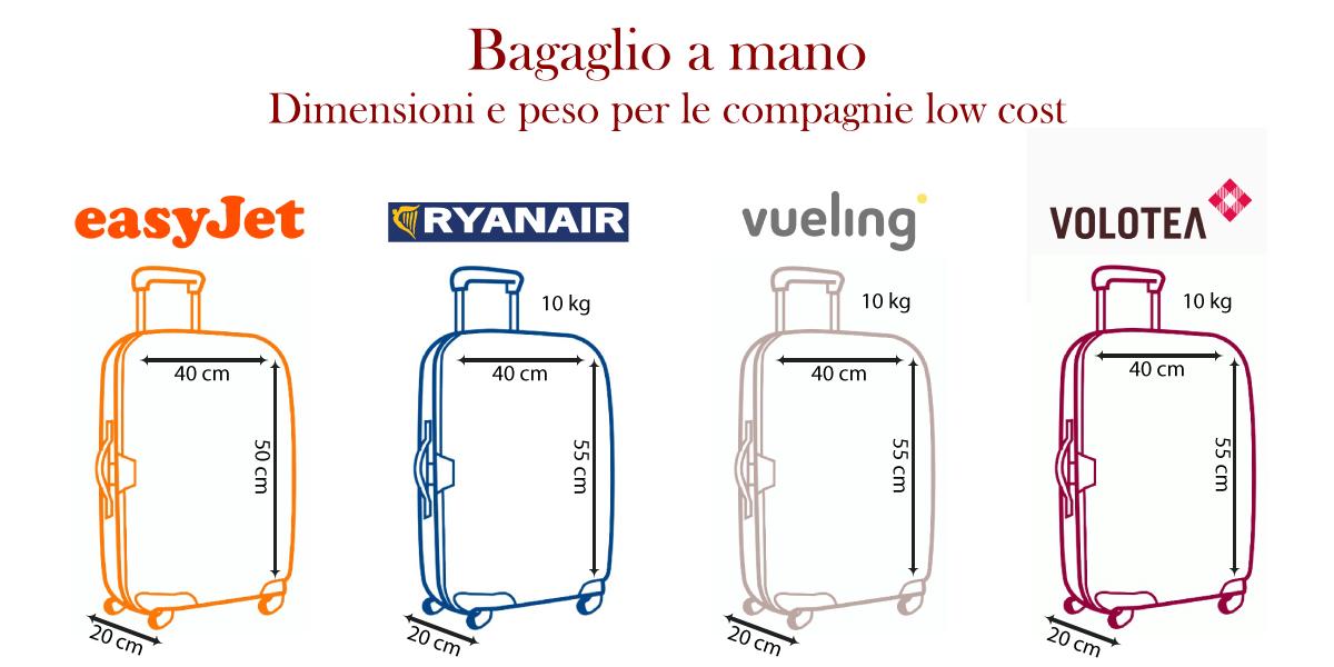 Quali sono le misure valigia aereo Ryanair