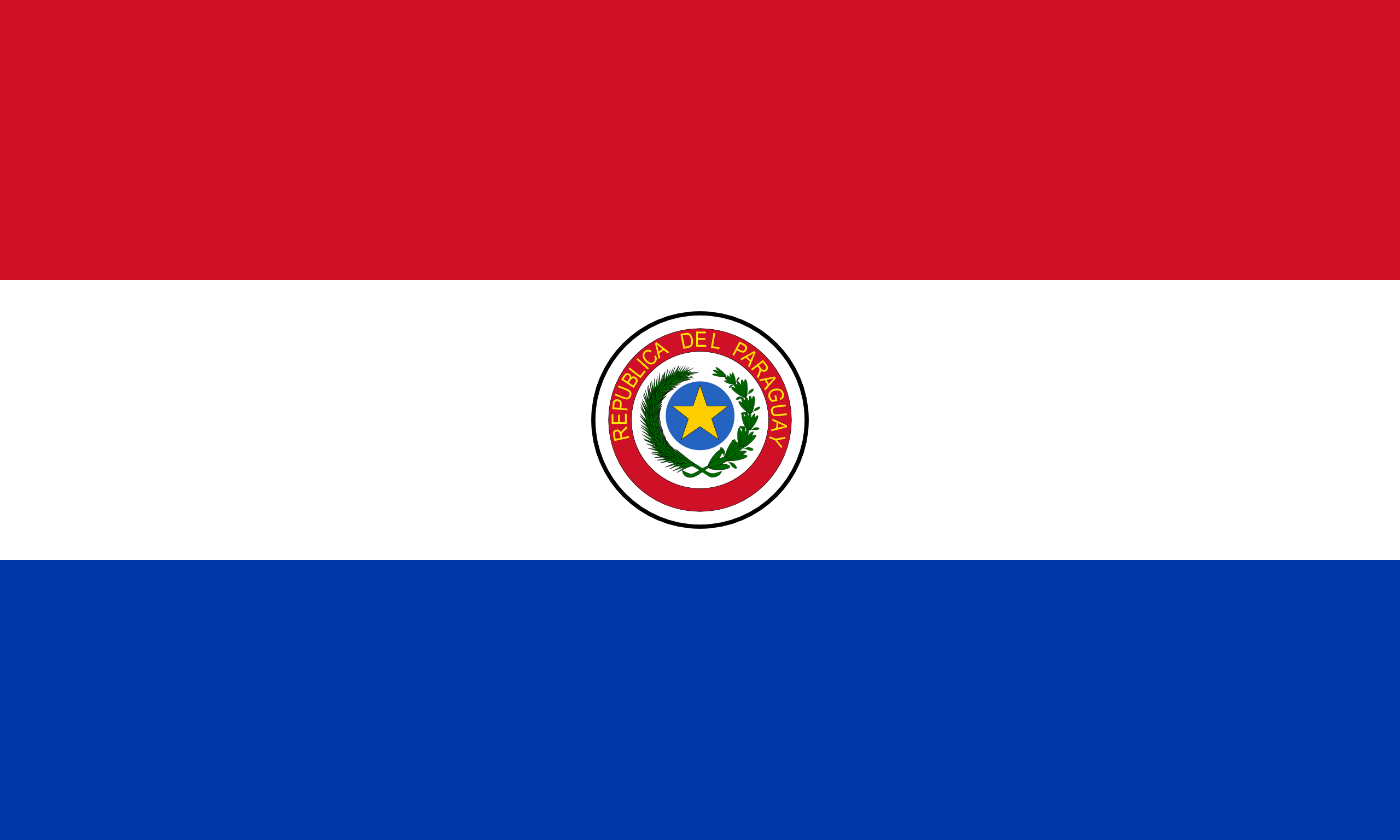 Vaccinazioni richieste per il Paraguay