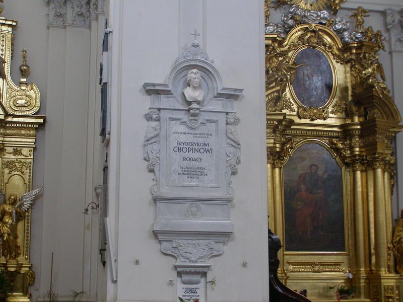 Itinerario di Chopin a Varsavia