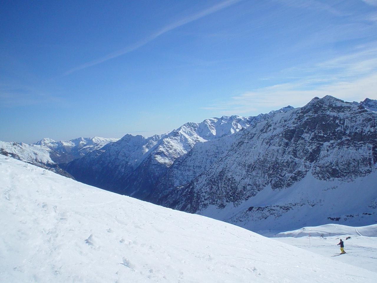 mete italiane dove sciare Gressoney